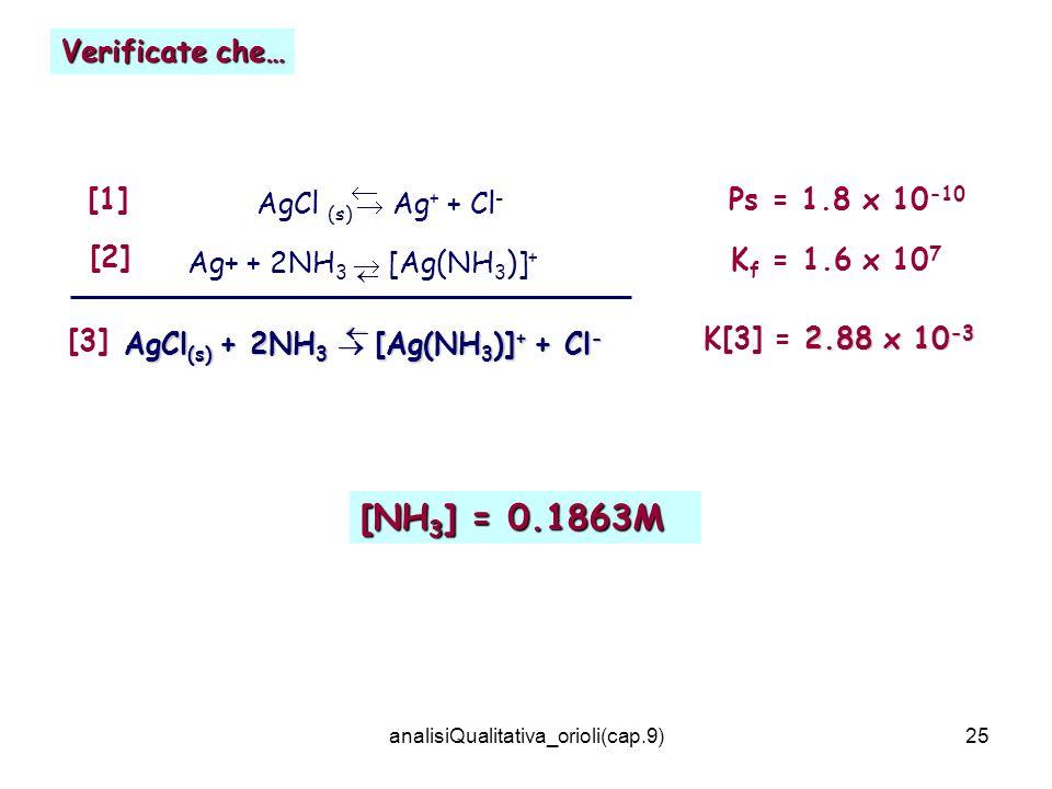 AgCl(s) + 2NH3  [Ag(NH3)]+ + Cl-